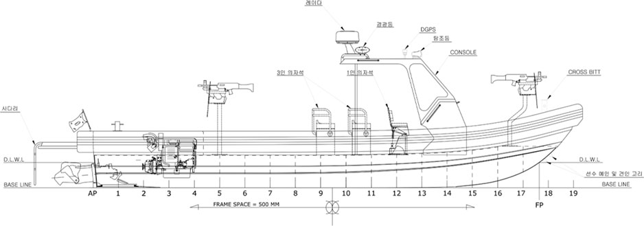 10.0M Class FRP for Korean Military PROFILE Blueprint